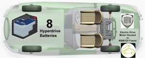 ev-e-type-converstion-lanes-cars-e-type-specialists-rbw-ev-cars-hayperdrive-batteries-powered-by-continental-ev-charging